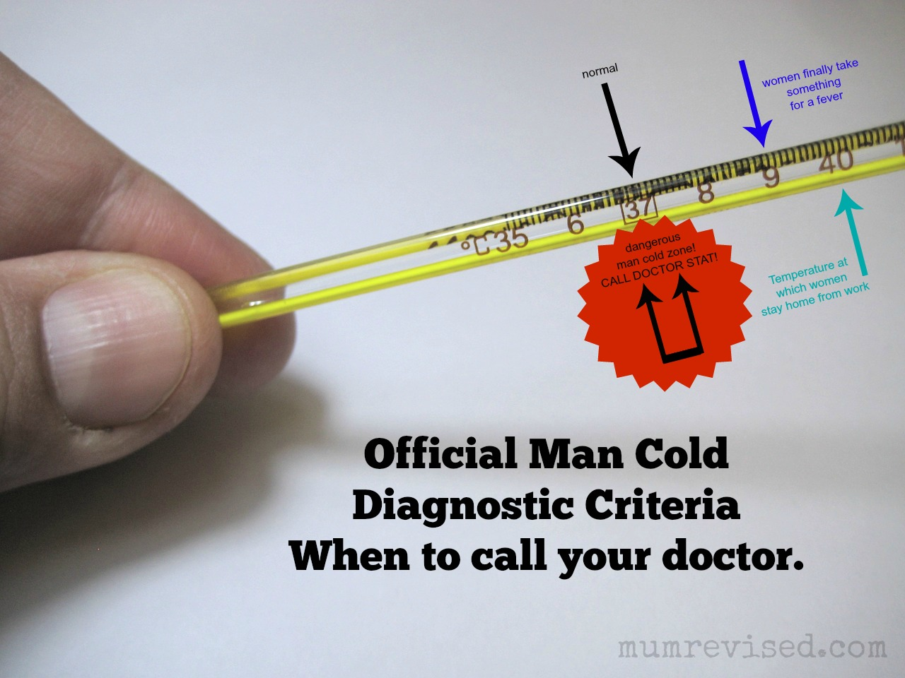 Man Cold vs The Period: An Unfair Comparison